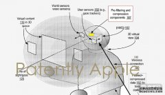 苹果新MR头显专利: 支持注视点渲染和近