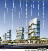 二十三项目 花落高新区