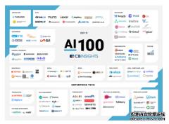 全球AI百强6家中企 依图作为上海唯一一家