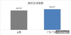请查收!这份大数据里藏着广州人的幸福