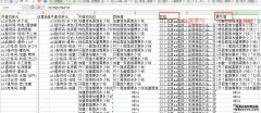 百度竞价批量创意撰写execl工具,超实用