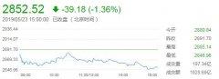 创业板指跌2.5%创3个月新低 投资者抛售科