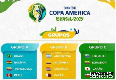 2019巴西美洲杯必威体育看梅西能否捧杯夺冠