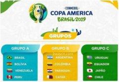 2019巴西美洲杯必威体育看梅西能否捧杯夺
