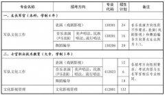 国防大学军事文化学院2019年招生简章 军