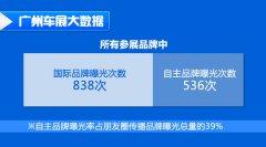 2016广州车展大数据 热点就在朋友圈