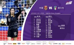 中国女足VS意大利女足首发阵容:王霜、