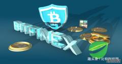 Bitfinex表示:100倍保证金衍生品产品已准