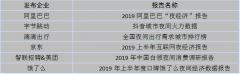 中国为什么要发展夜间经济?(3)