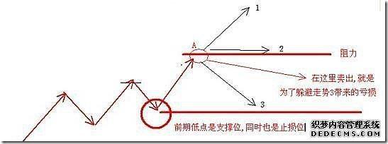 """中国真正发财的一种人:牢记""""趋势操作""""黄金铁律,捕捉所有涨幅"""
