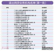 广州发布第一批自愿退出P2P名单