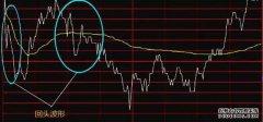 现阶段A股市场用5万元本金如何翻倍?掌