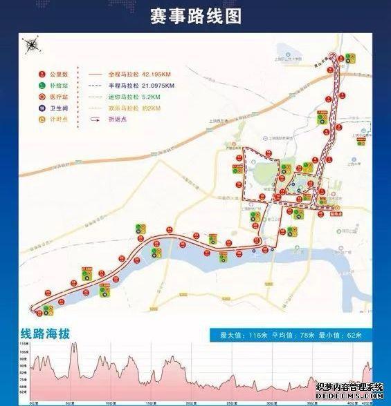 12月1日上饶国际马拉松赛将临时交通管制!